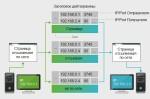 Представляя протоколы TCP/IP