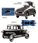 Использование обтекаемости формы кузова в автомобилестроении