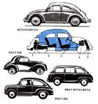 Авто под знаками «жука» и «мини»