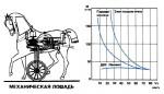 Почему именно двигатель внутреннего сгорания?