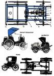 Автомобили XIX века