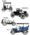 Автомобилестроение на рубеже XIX- XX веков. Периодизация автомобилестроения