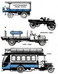 Развитие автобусов, грузовиков, такси